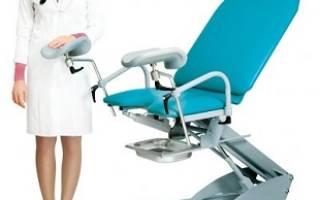 Санация влагалища и шейки матки в гинекологии