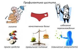 Лечение цистита у женщин: симптомы и профилактика