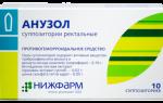 Таблетки при менструационных болях: баралгин, анальгин, найз
