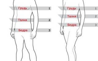 Размеры женского нижнего белья, таблица размеров