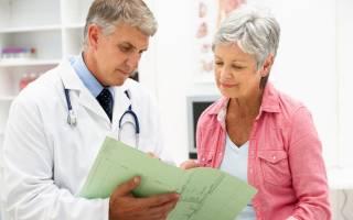 Что такое хирургический климакс: симптомы и проявления патологии