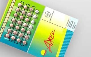 Противозачаточные таблетки Джес Плюс — инструкция по применению